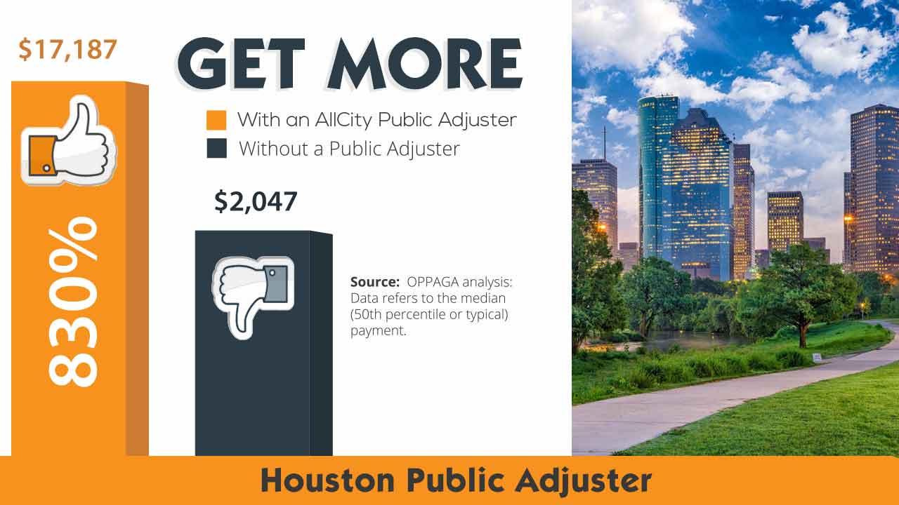 Houston Public Adjuster - AllCity Adjusting