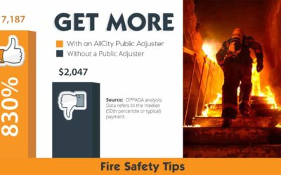 Fire Safety Tips for a Safer Home