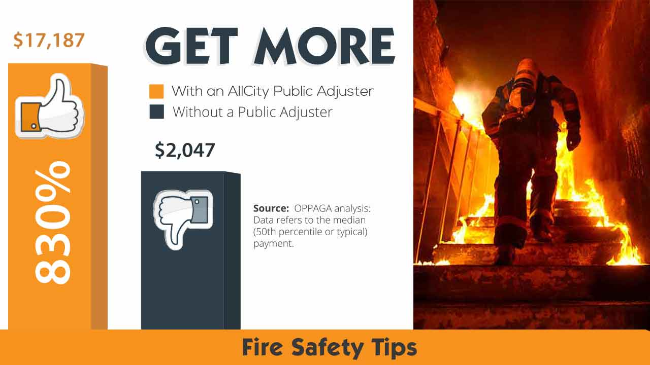 Fire Safety Tips Featured Image